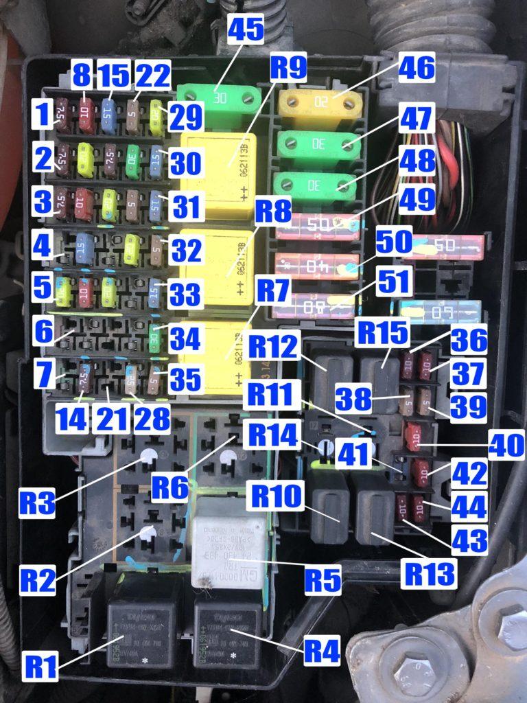 explicatie-tablou-sigurante-opel-corsa-c-768x1024  R Wiring Diagram on