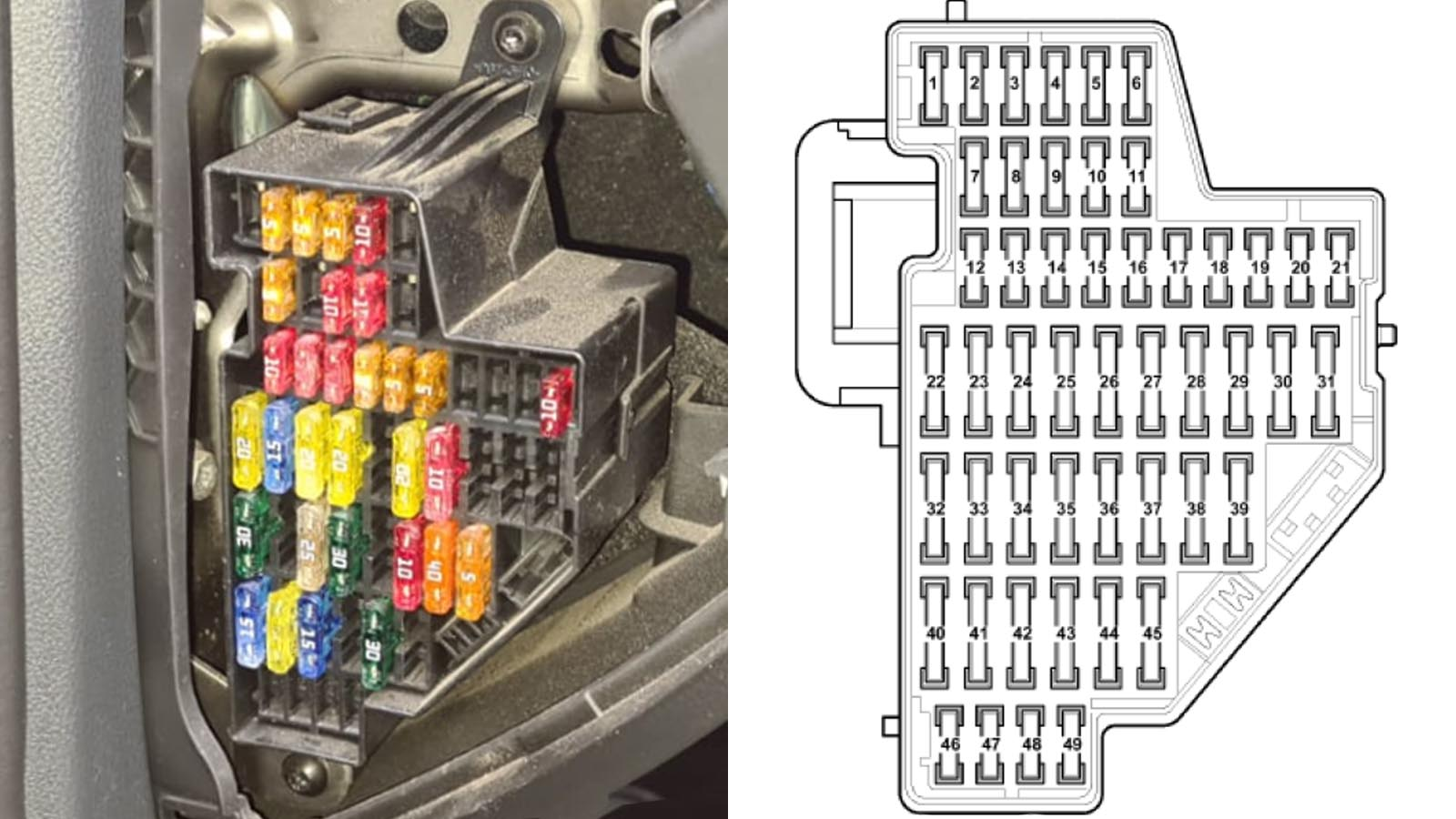 vw passat b6 fuse box and relay panel location and diagram (explanation)  tutoriale din service
